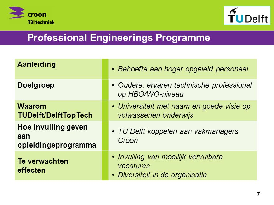 Professional Engineerings Programme