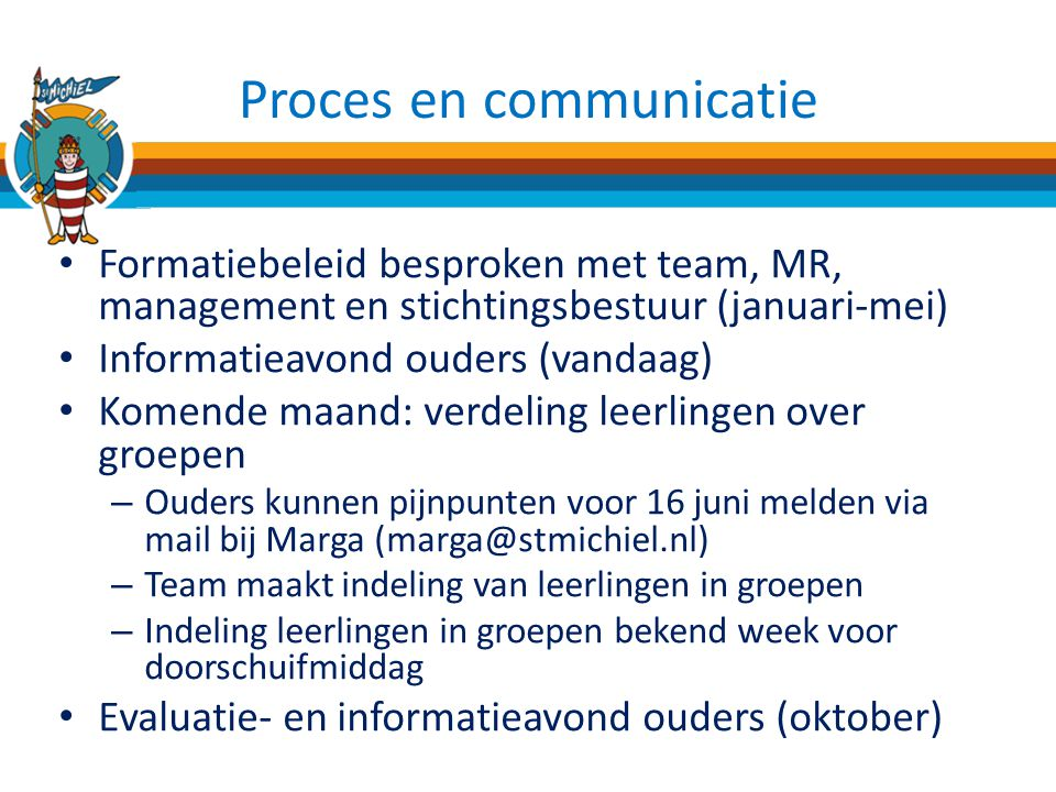 Proces en communicatie