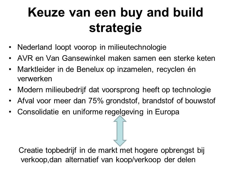 Keuze van een buy and build strategie