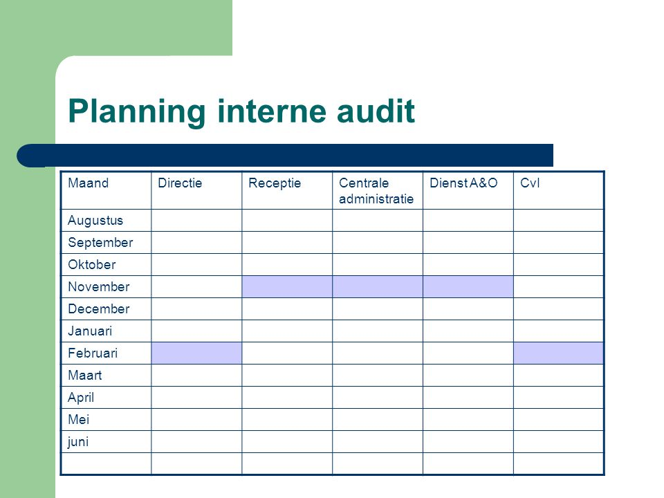 Planning interne audit