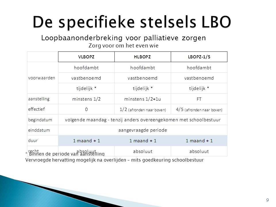De specifieke stelsels LBO