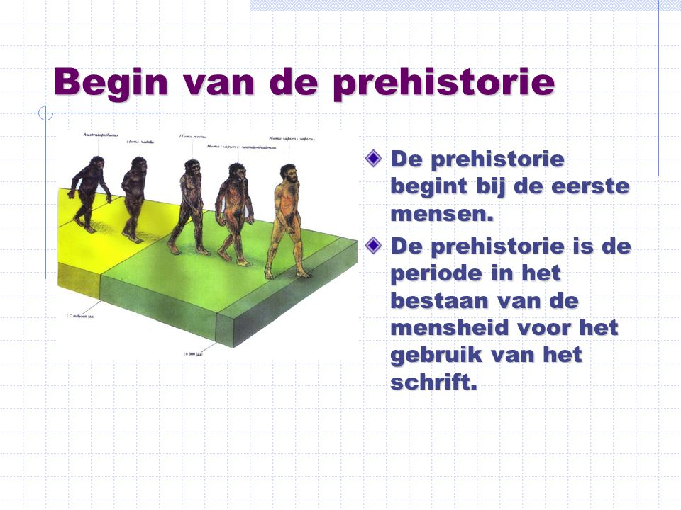 Begin van de prehistorie