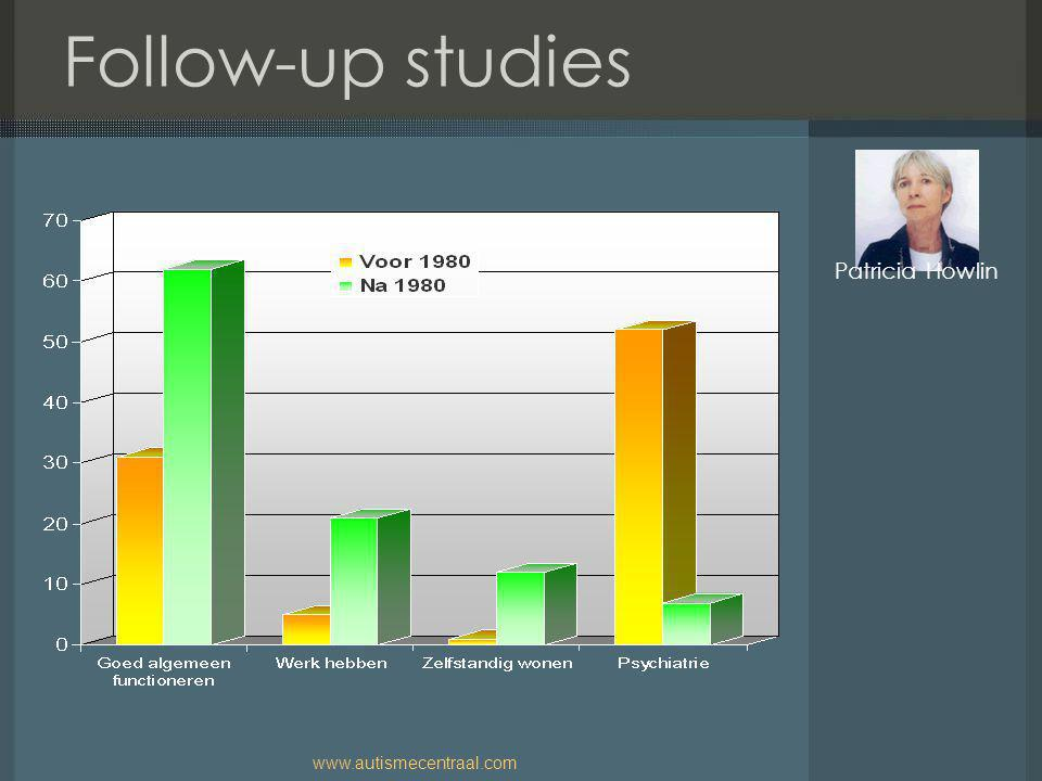 Follow-up studies Patricia Howlin