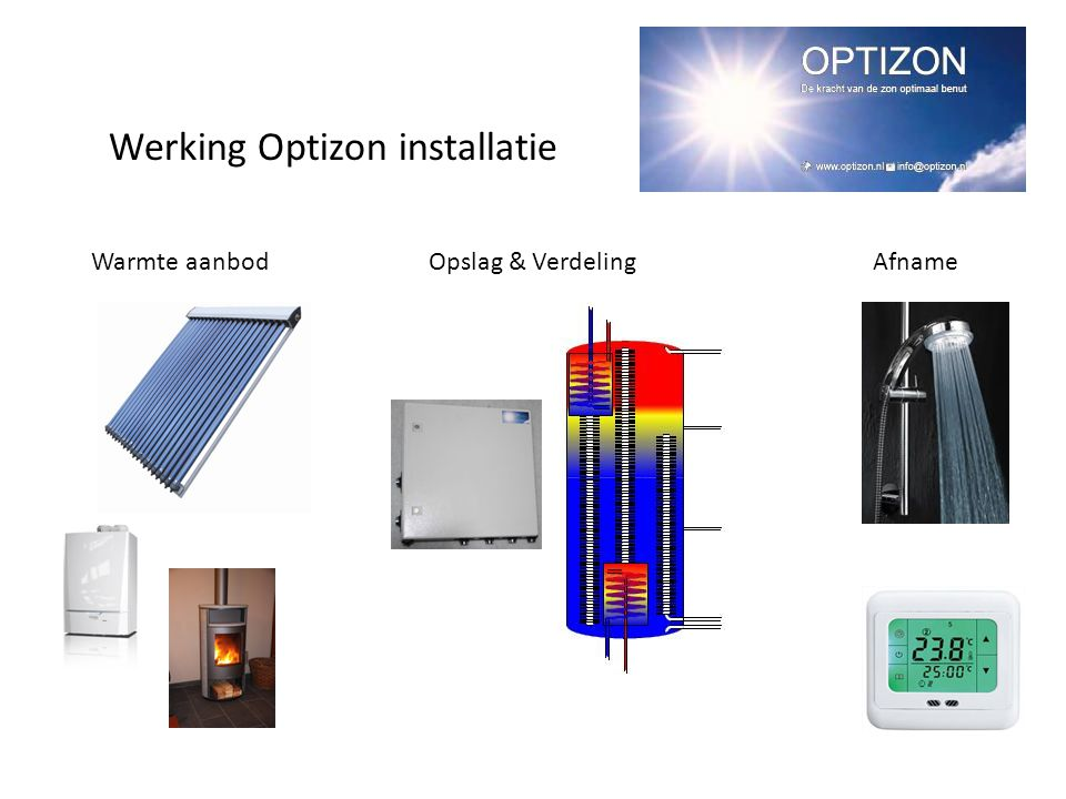 Werking Optizon installatie