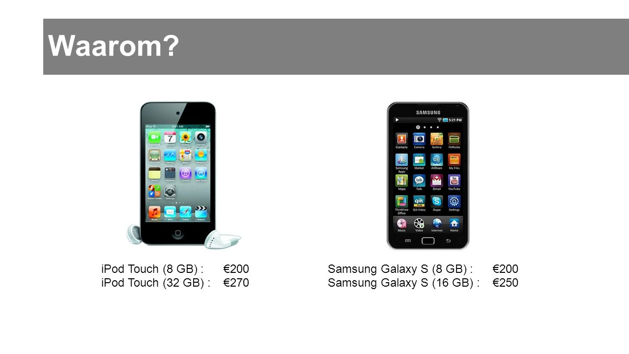 Waarom iPod Touch (8 GB) : €200 iPod Touch (32 GB) : €270