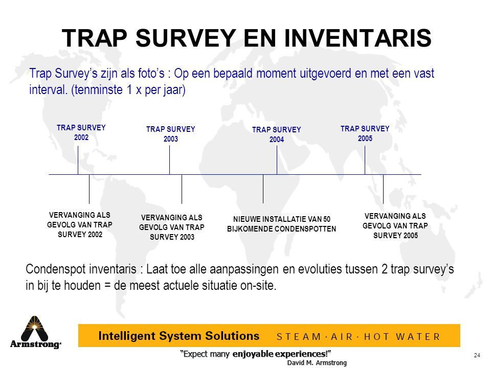 TRAP SURVEY EN INVENTARIS