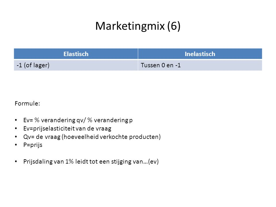 Marketingmix (6) Elastisch Inelastisch -1 (of lager) Tussen 0 en -1