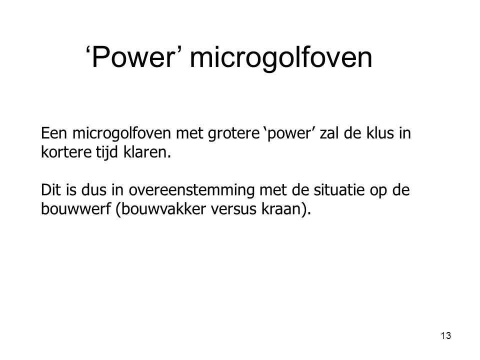 'Power' microgolfoven
