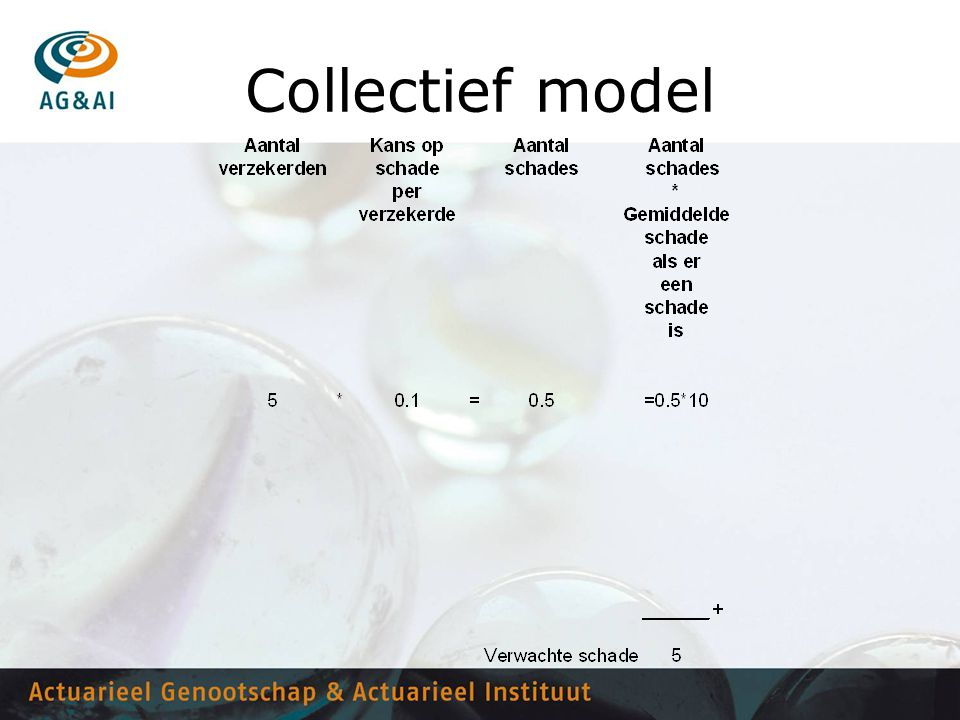 Collectief model