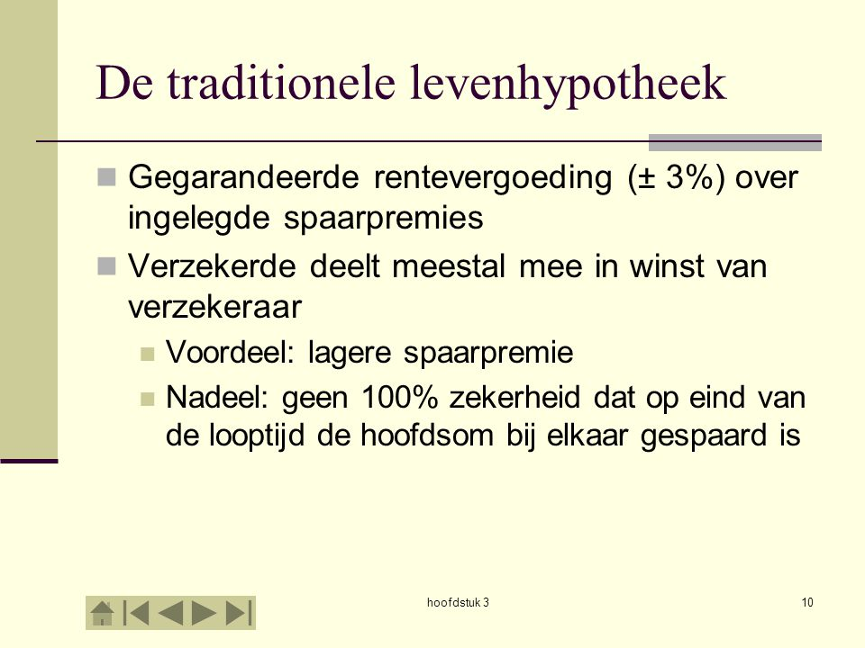 De traditionele levenhypotheek