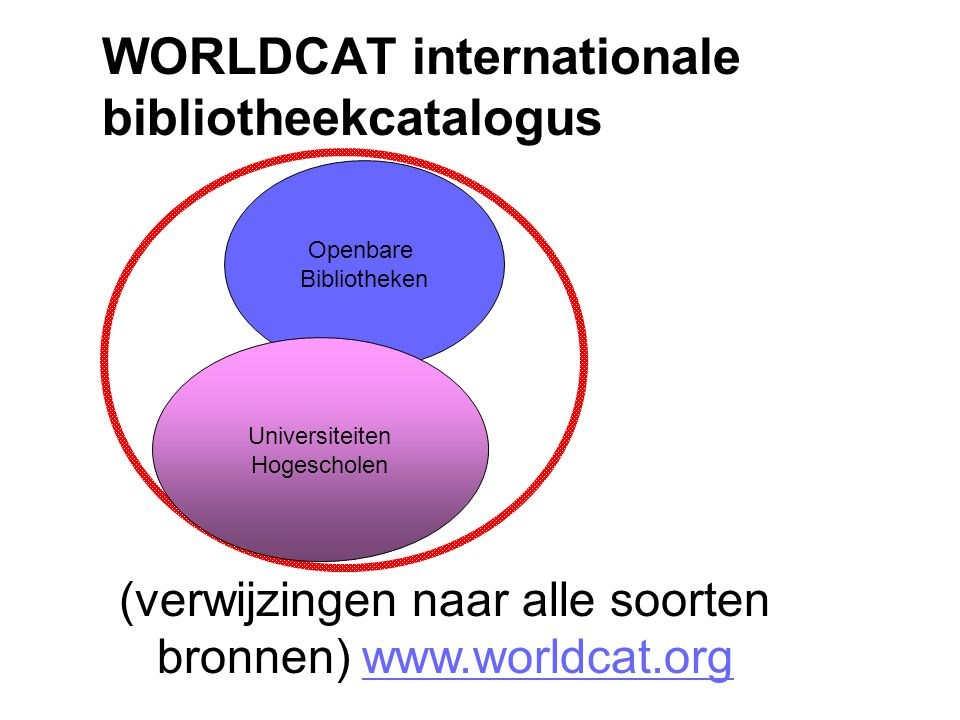 WORLDCAT internationale bibliotheekcatalogus