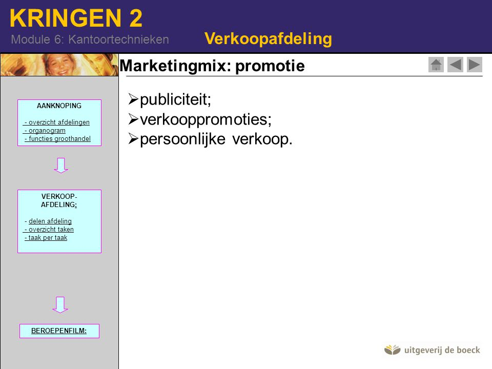 Marketingmix: promotie
