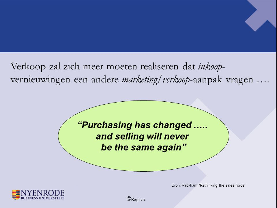 Purchasing has changed …..