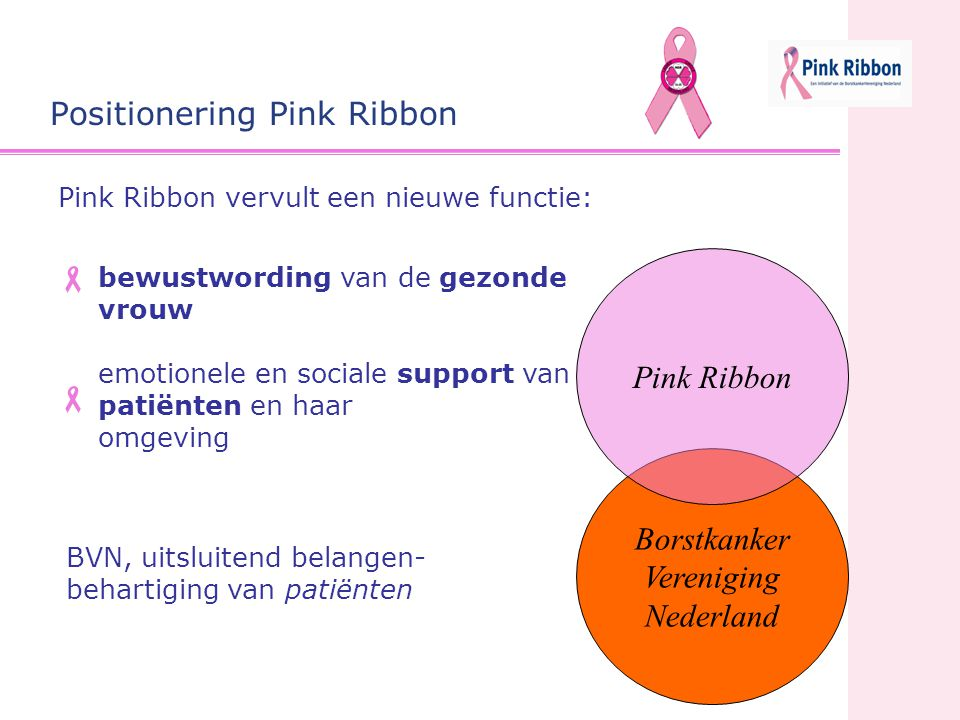 Positionering Pink Ribbon