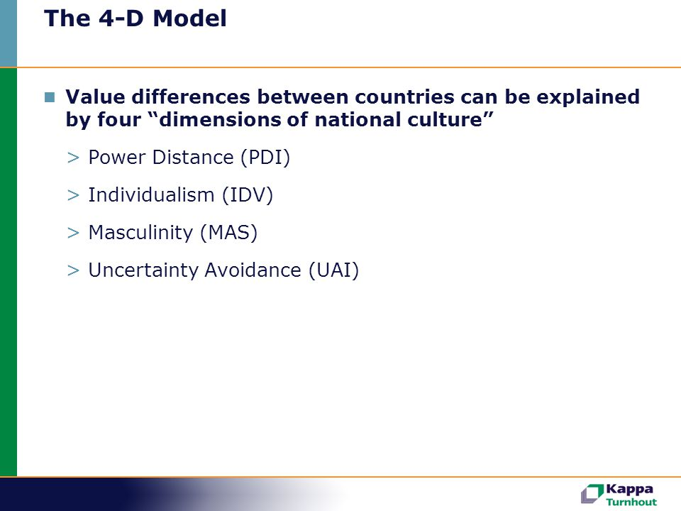 The 4-D Model Value differences between countries can be explained by four dimensions of national culture