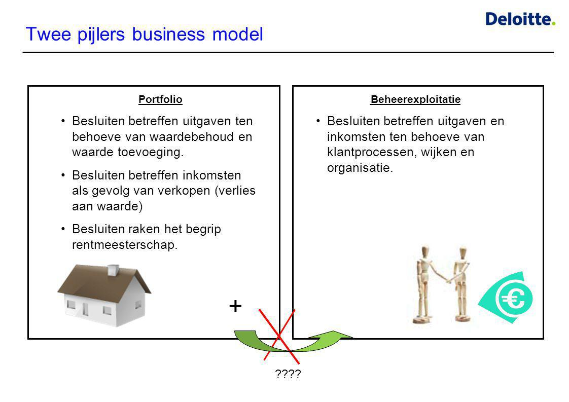 Twee pijlers business model