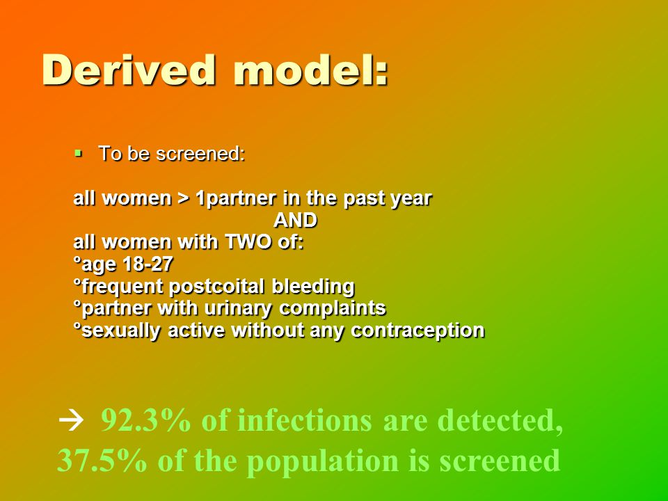 Derived model: To be screened: all women > 1partner in the past year. AND. all women with TWO of: