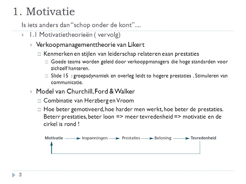 1. Motivatie Is iets anders dan schop onder de kont ....