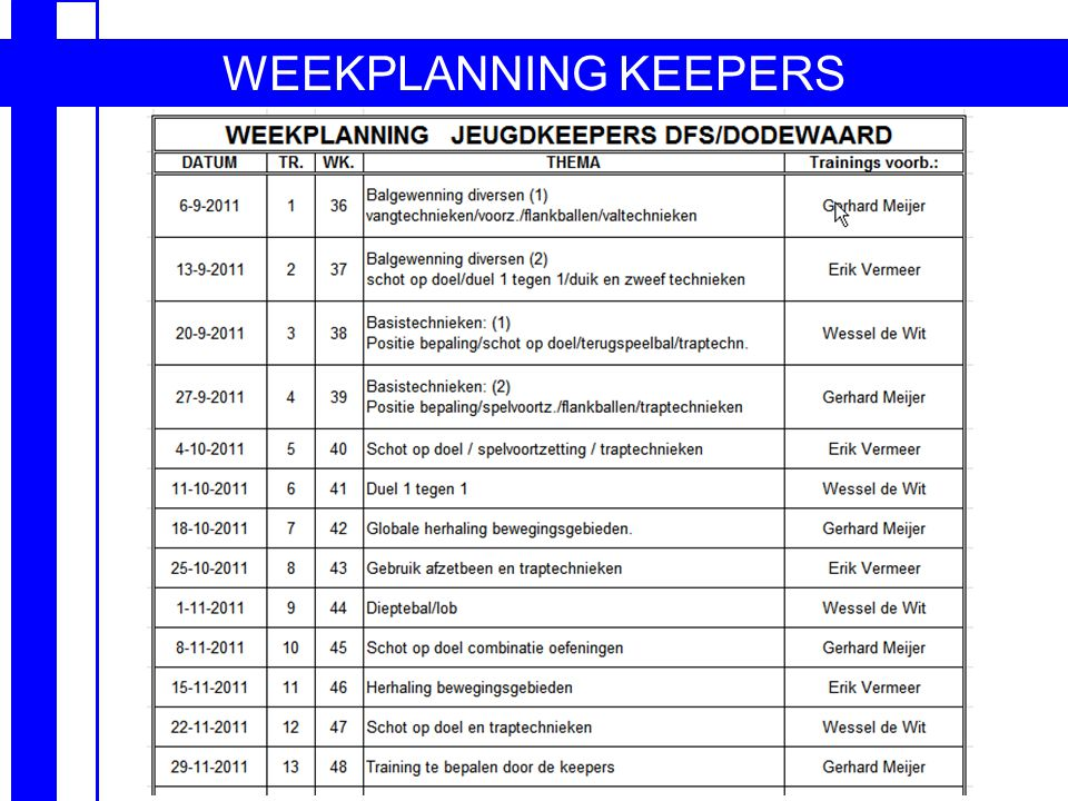 WEEKPLANNING KEEPERS