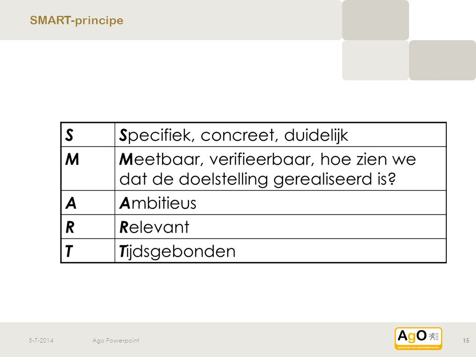 SMART-principe Ago Powerpoint