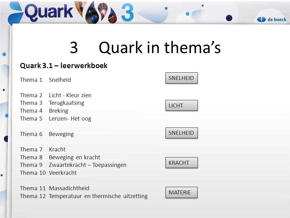 3 Quark in thema's Quark 3.1 – leerwerkboek Thema 1 Snelheid SNELHEID