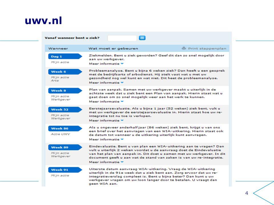poortwachter plan van aanpak Wet Verbetering Poortwachter: beoordeling Re integratieverslag  poortwachter plan van aanpak