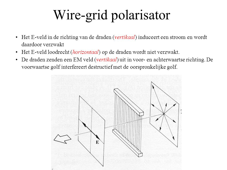 Wire-grid polarisator