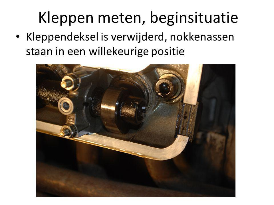 Kleppen meten, beginsituatie
