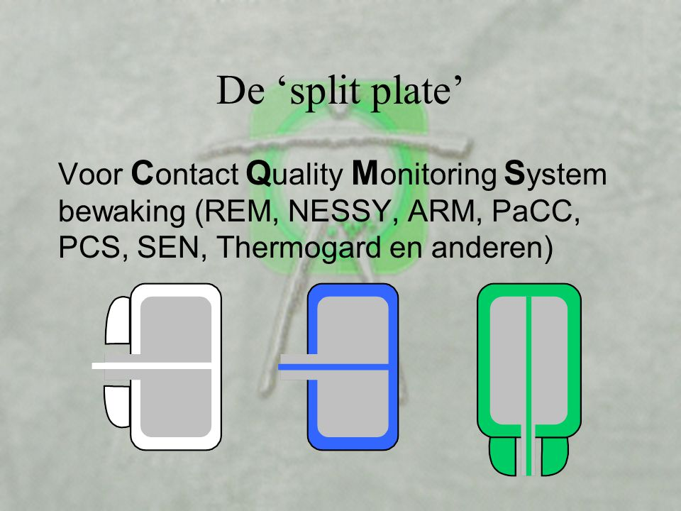 De 'split plate' Voor Contact Quality Monitoring System bewaking (REM, NESSY, ARM, PaCC, PCS, SEN, Thermogard en anderen)