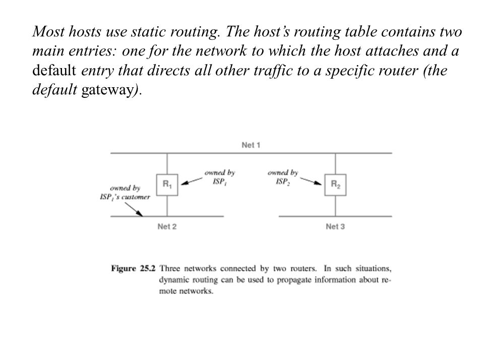 Most hosts use static routing