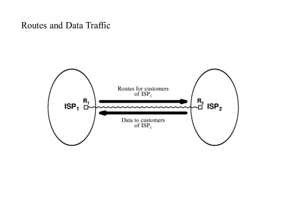 Routes and Data Traffic