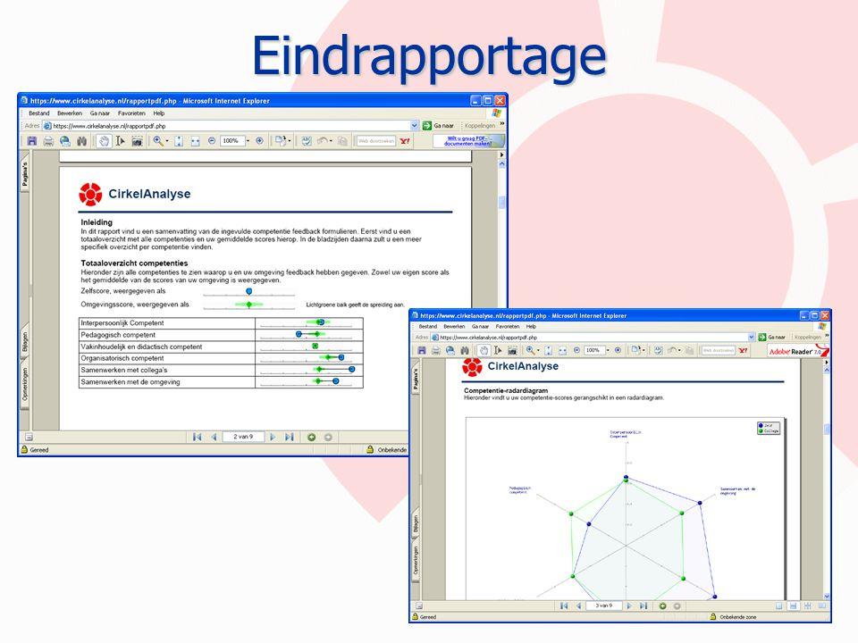 Het 360 Graden Feedback Instrument Voor Het Onderwijs Ppt Download