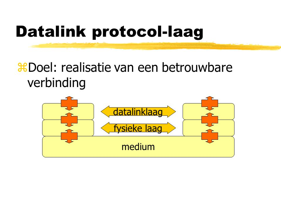 Datalink protocol-laag