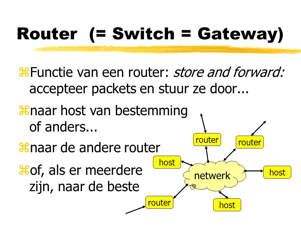 Router (= Switch = Gateway)