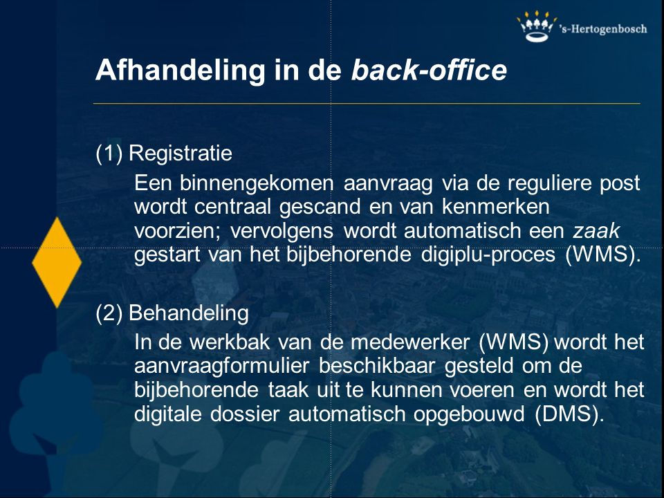 Afhandeling in de back-office