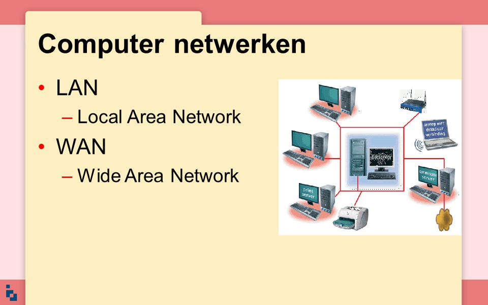 Computer netwerken LAN Local Area Network WAN Wide Area Network