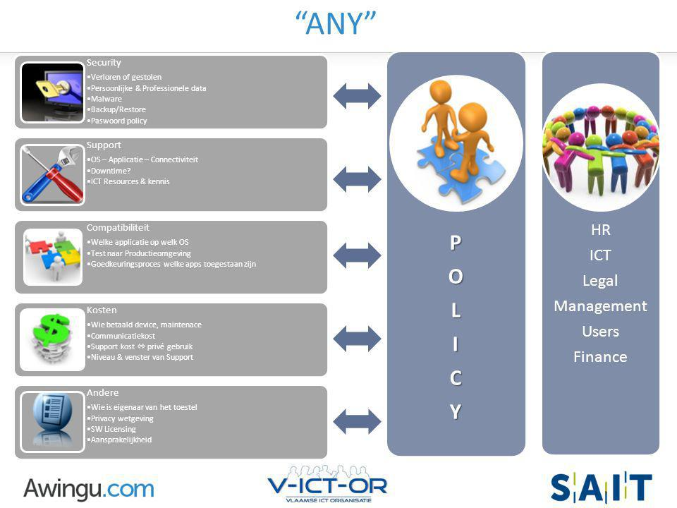 ANY P O L I C Y HR ICT Legal Management Users Finance SAIT Zenitel