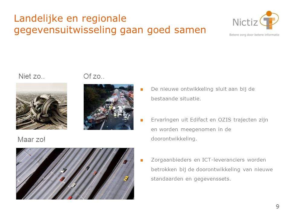 Nictiz Nationaal ICT Instituut in de Zorg