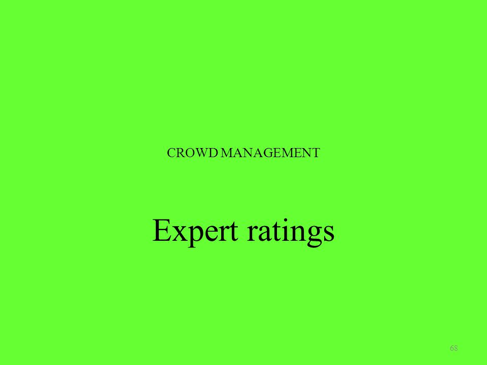 CROWD MANAGEMENT Expert ratings 68