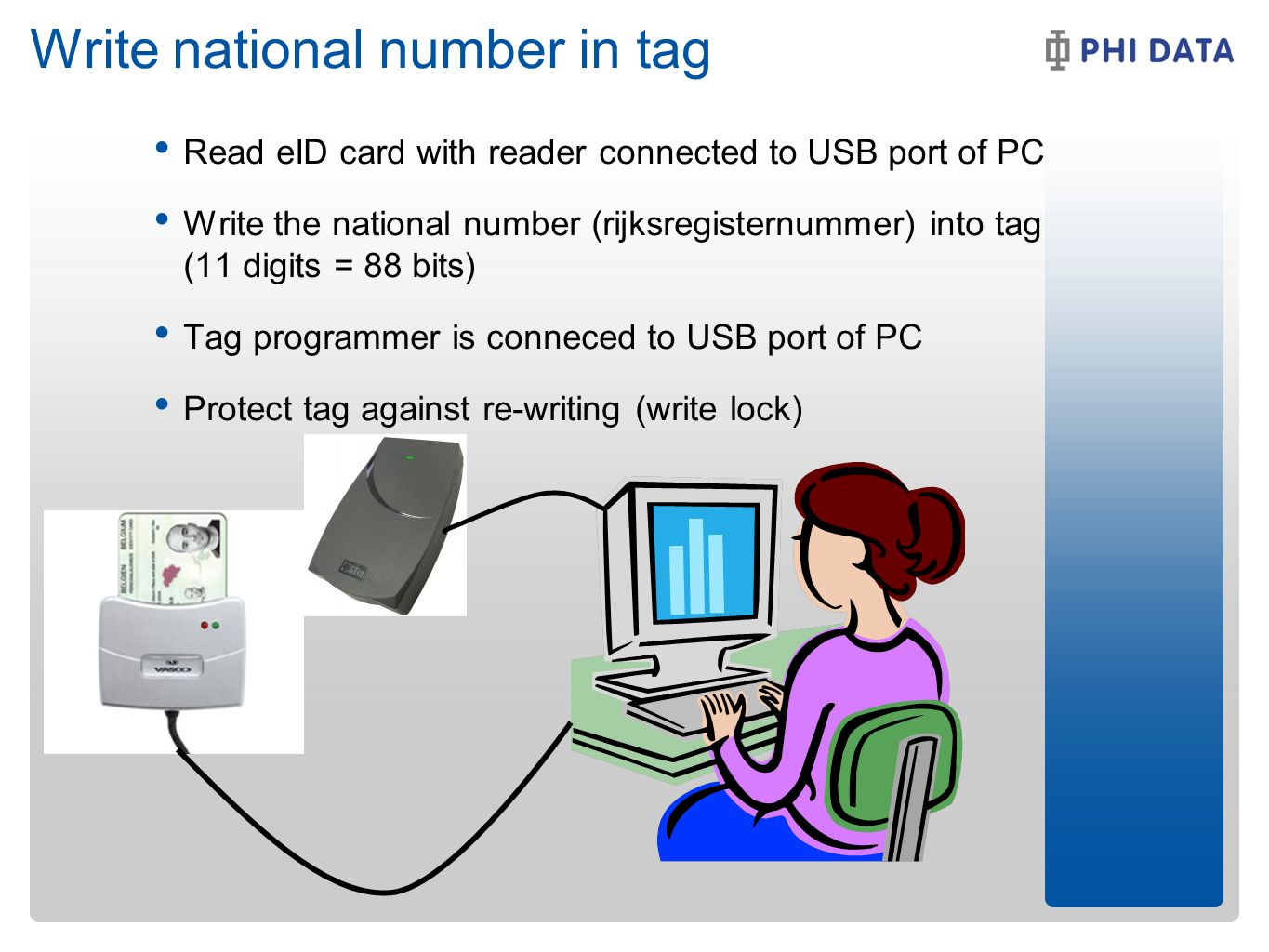 Write national number in tag