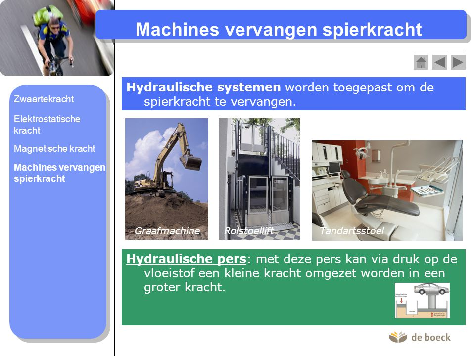 Machines vervangen spierkracht
