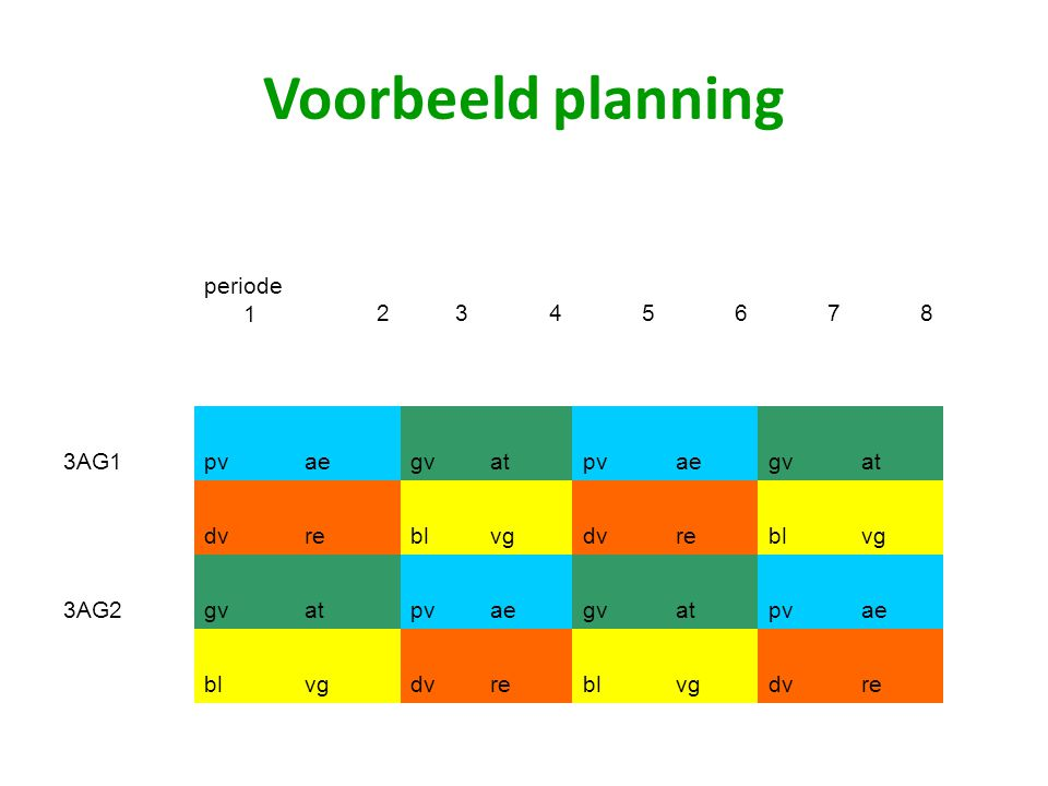 Voorbeeld planning periode AG1 pv ae gv at dv re bl