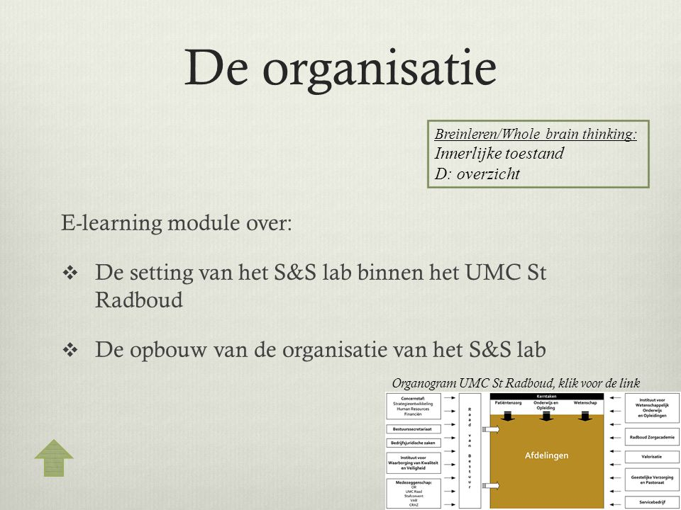 De organisatie E-learning module over: