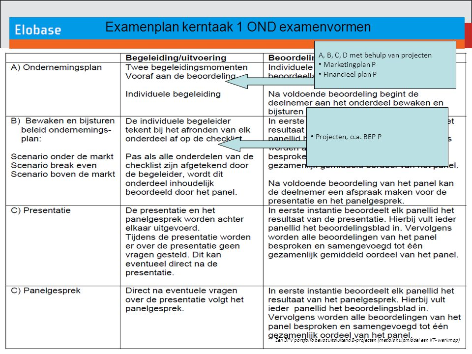 ondernemingsplan opzet 2e concept (ligt bij het MT)   ppt download ondernemingsplan opzet
