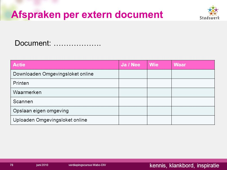 Afspraken per extern document