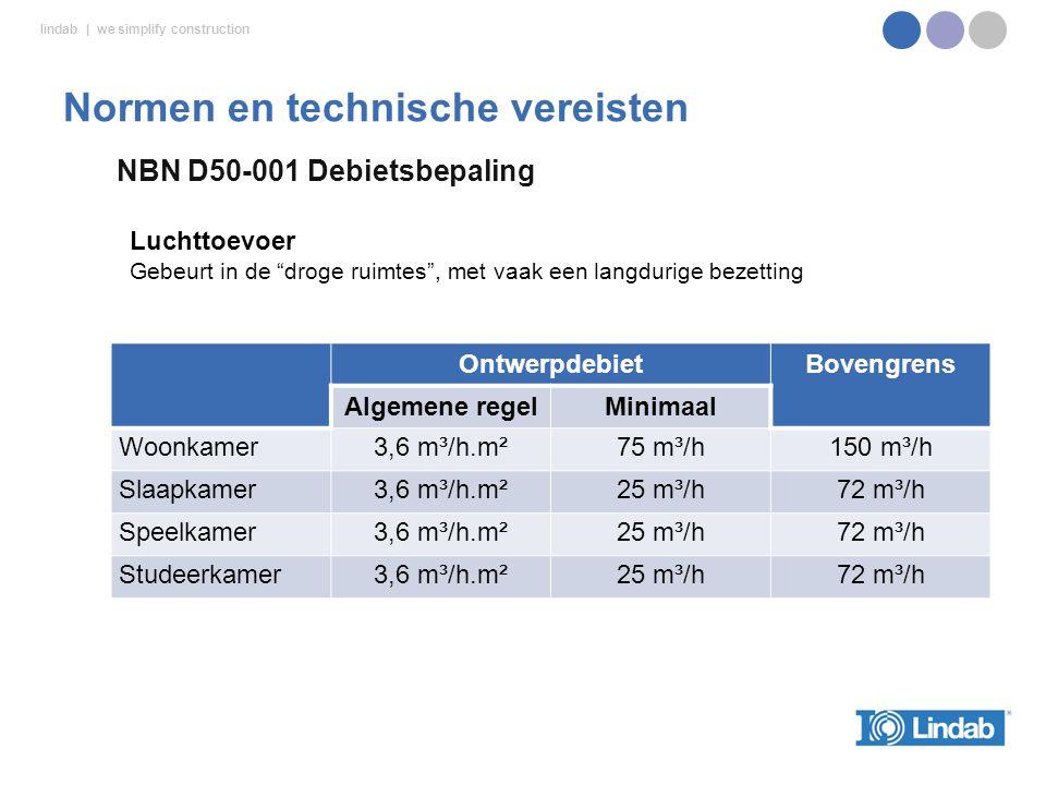 https://slideplayer.nl/slide/2061125/8/images/17/Normen+en+technische+vereisten.jpg