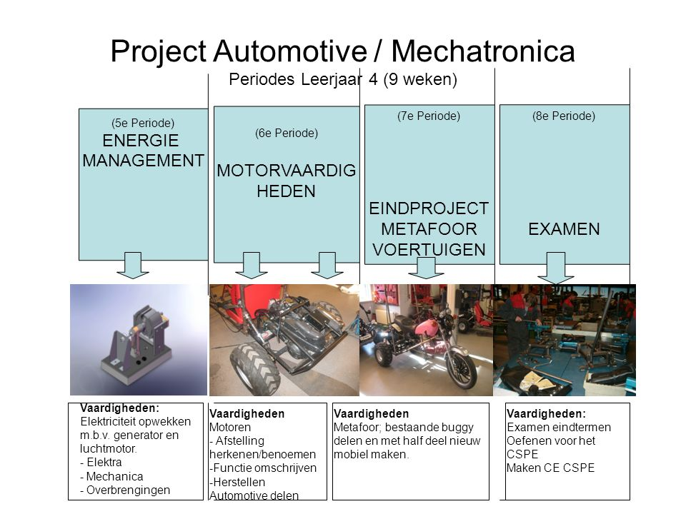 Project Automotive / Mechatronica Periodes Leerjaar 4 (9 weken)