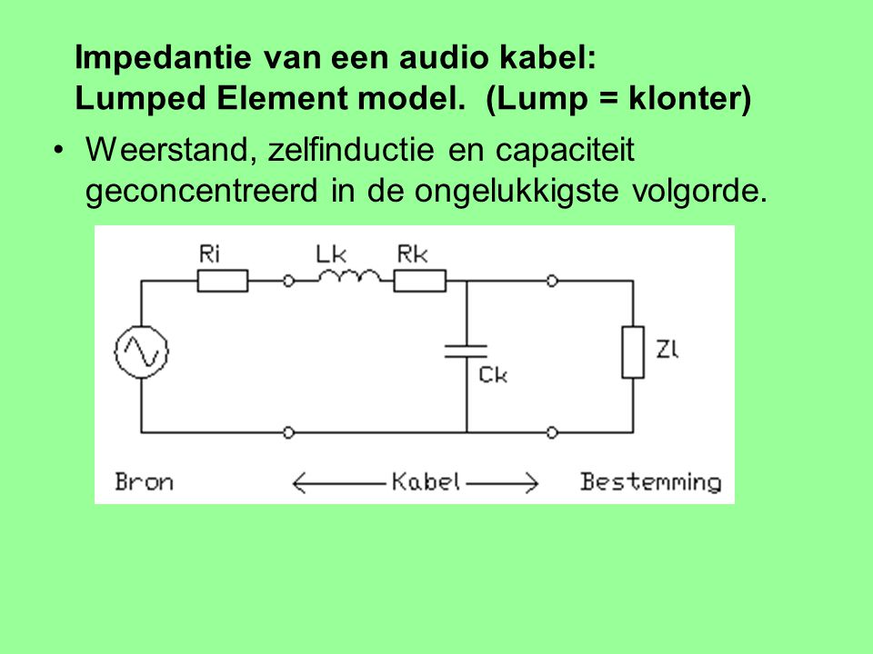 Impedantie van een audio kabel: Lumped Element model. (Lump = klonter)