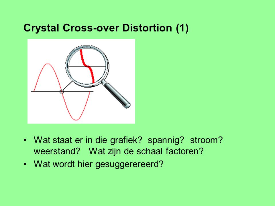 Crystal Cross-over Distortion (1)