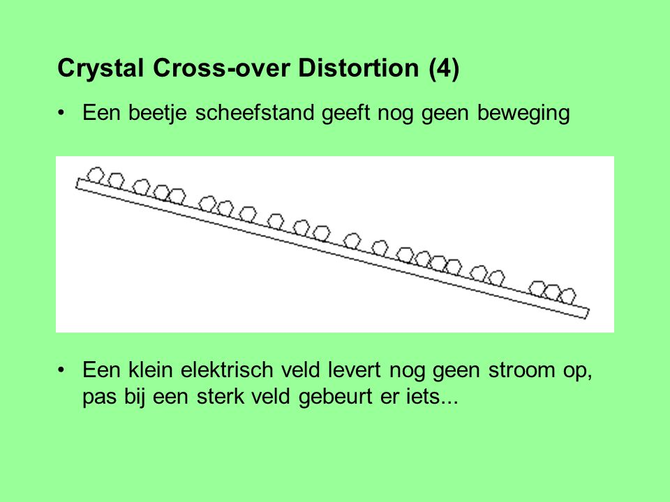 Crystal Cross-over Distortion (4)